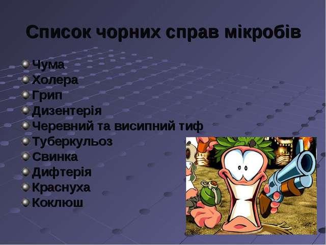 Список чорних справ мікробів Чума Холера Грип Дизентерія Черевний та висипний...