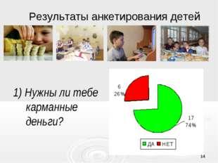 * Результаты анкетирования детей 1) Нужны ли тебе карманные деньги?
