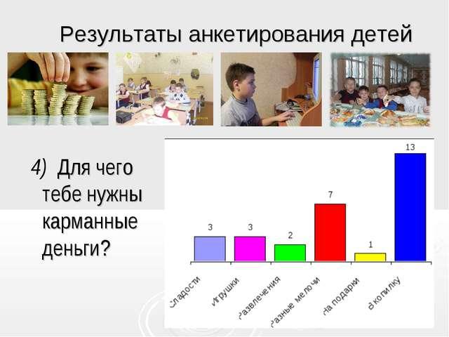 * Результаты анкетирования детей 4) Для чего тебе нужны карманные деньги?