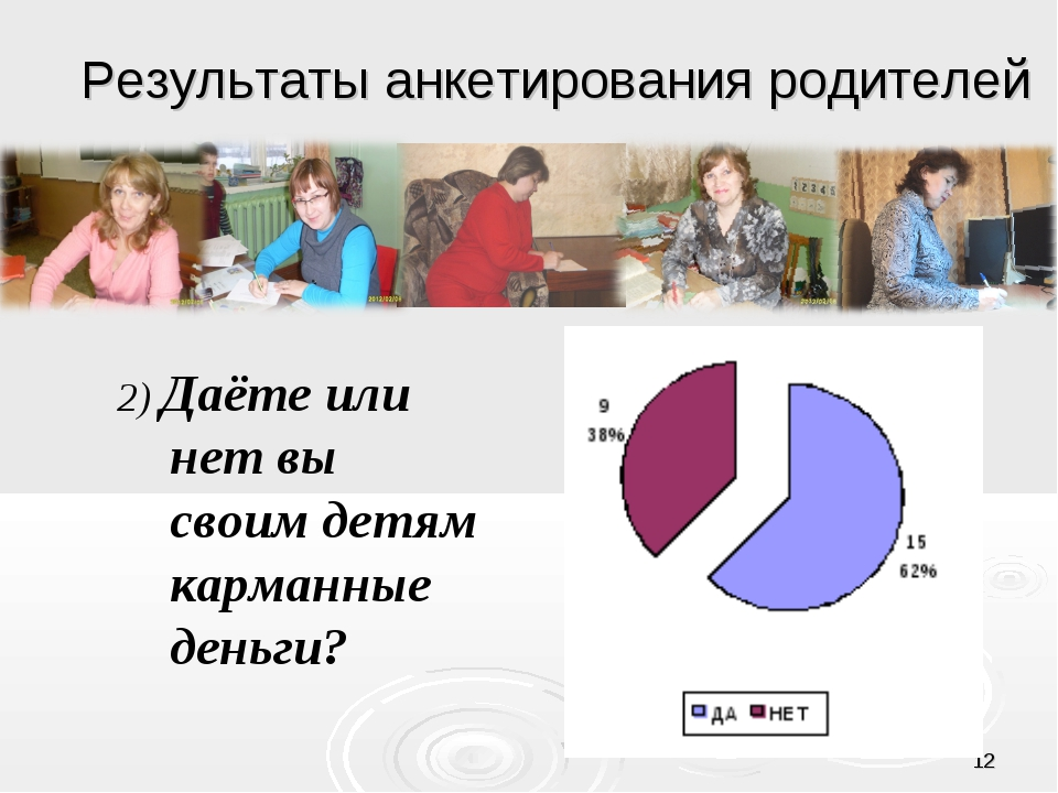 * Результаты анкетирования родителей 2) Даёте или нет вы своим детям карманны...