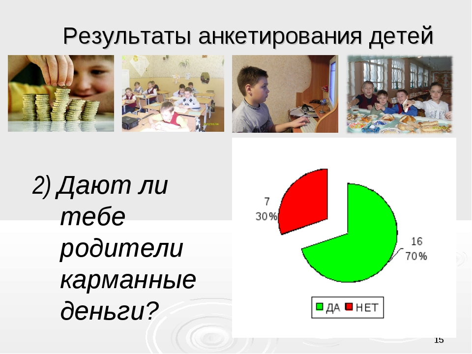 * Результаты анкетирования детей 2) Дают ли тебе родители карманные деньги?