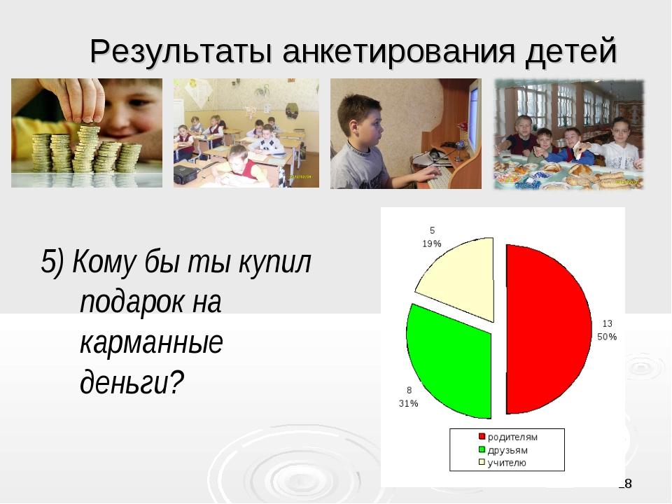 * Результаты анкетирования детей 5) Кому бы ты купил подарок на карманные ден...