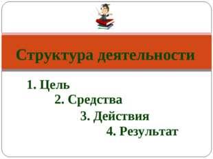 4. Результат Структура деятельности 1. Цель 2. Средства 3. Действия