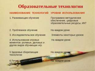 Образовательные технологии НАИМЕНОВАНИЕ ТЕХНОЛОГИЙУРОВНИ ИСПОЛЬЗОВАНИЯ 1. Ра