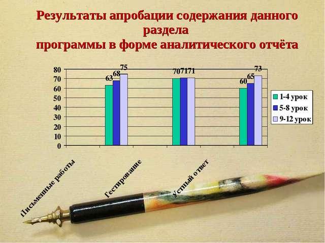 Результаты апробации содержания данного раздела программы в форме аналитическ...