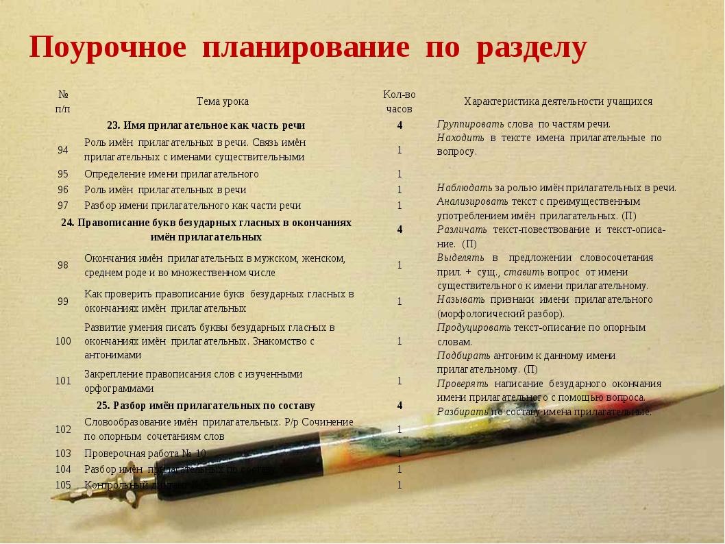 Поурочное планирование по разделу № п/пТема урокаКол-во часовХарактеристик...