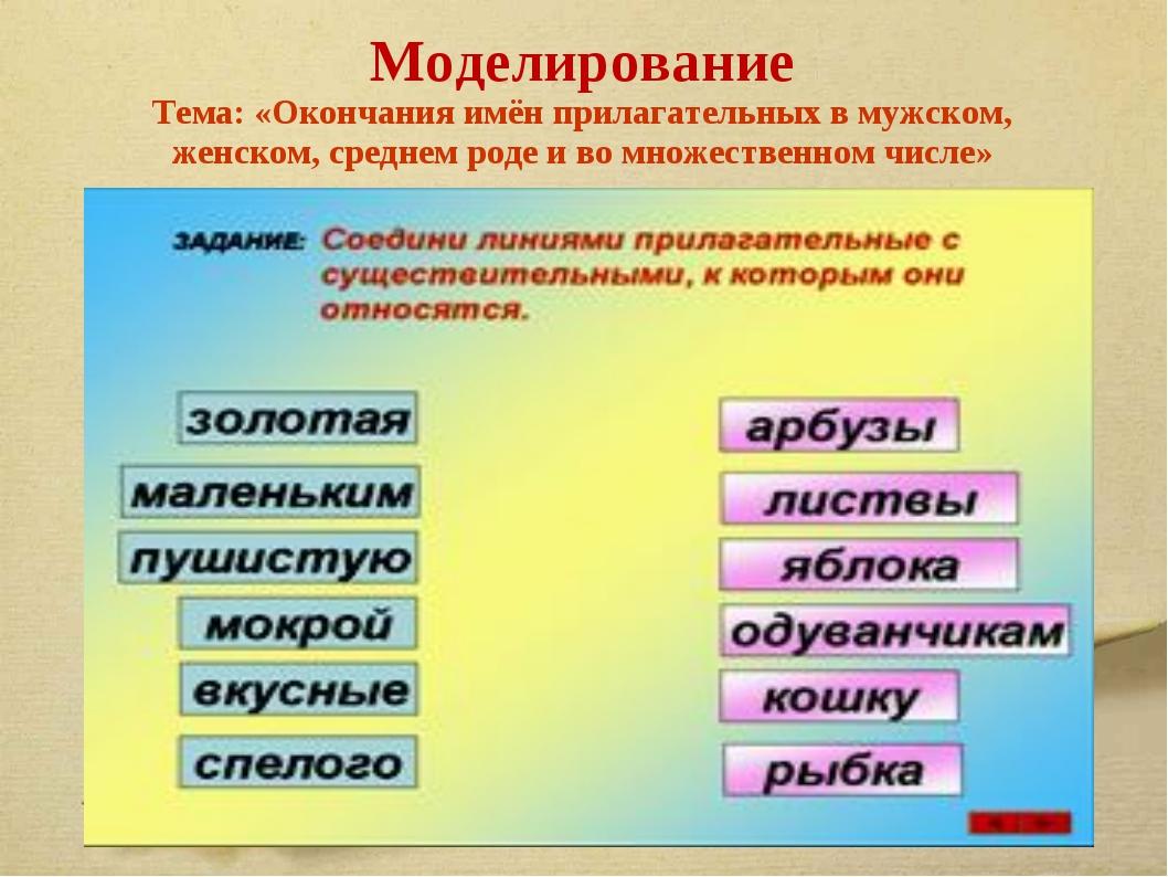 Моделирование Тема: «Окончания имён прилагательных в мужском, женском, средне...