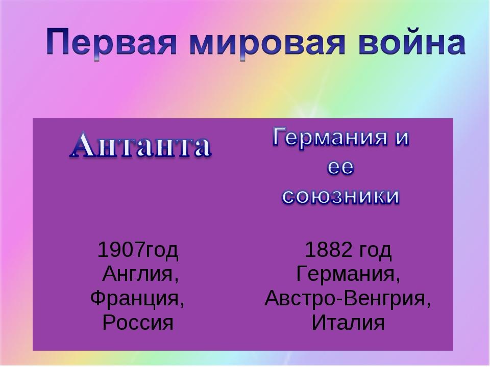 1907год Англия, Франция, Россия1882 год Германия, Австро-Венгрия, Италия