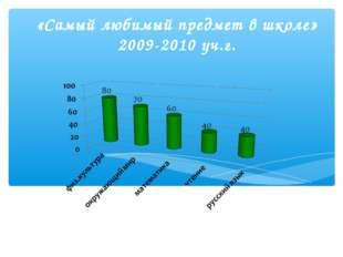 «Самый любимый предмет в школе» 2009-2010 уч.г.