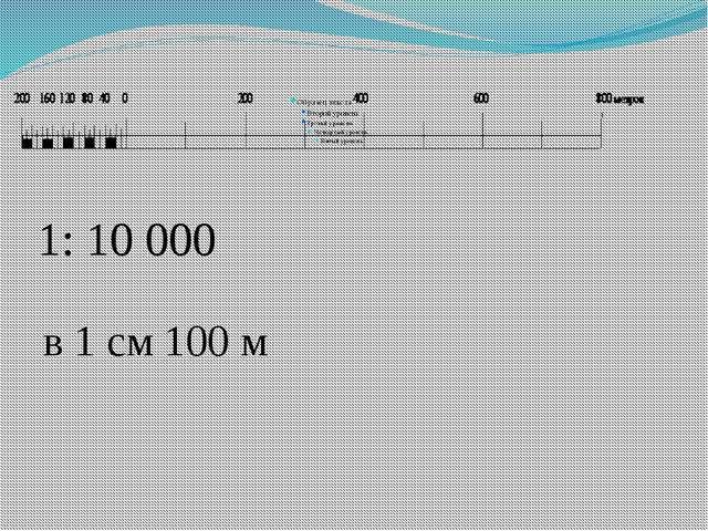 1: 10 000 в 1 см 100 м