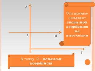 У Х У 0 Эти прямые называют системой координат на плоскости А точку 0 – начал