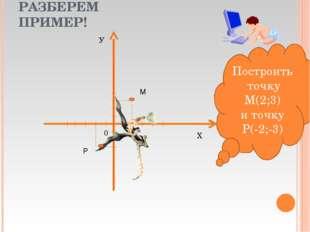 РАЗБЕРЕМ ПРИМЕР! Х У 0 Построить точку М(2;3) и точку Р(-2;-3) М Р