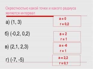 Окрестностью какой точки и какого радиуса является интервал а = 2 r = 1 а) (1