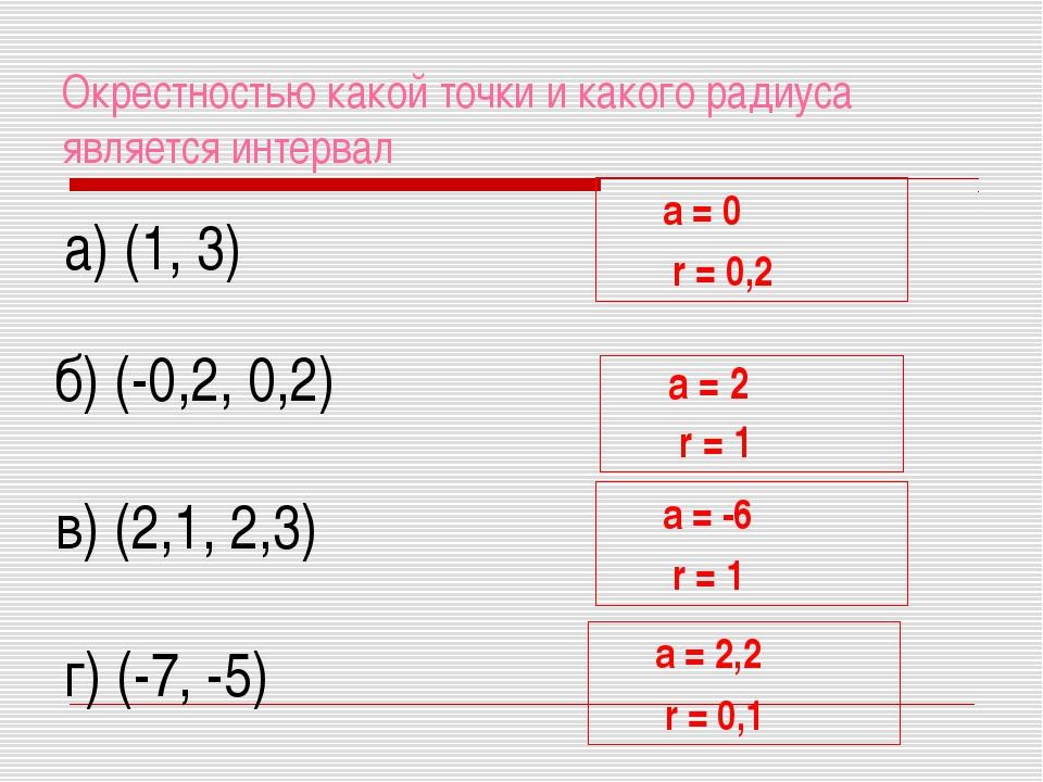 Окрестностью какой точки и какого радиуса является интервал а = 2 r = 1 а) (1...