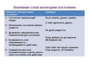 Значение слов категории состояния Значение слов категории состояния Примеры С
