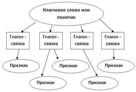 C:\Documents and Settings\Администратор\Local Settings\Temporary Internet Files\Content.Word\Рисунок5.png