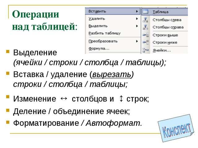 Операции над таблицей: Выделение (ячейки / строки / столбца / таблицы); Встав...