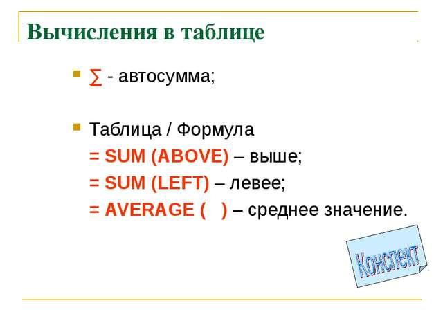 Вычисления в таблице ∑ - автосумма; Таблица / Формула = SUM (ABOVE) – выше;...
