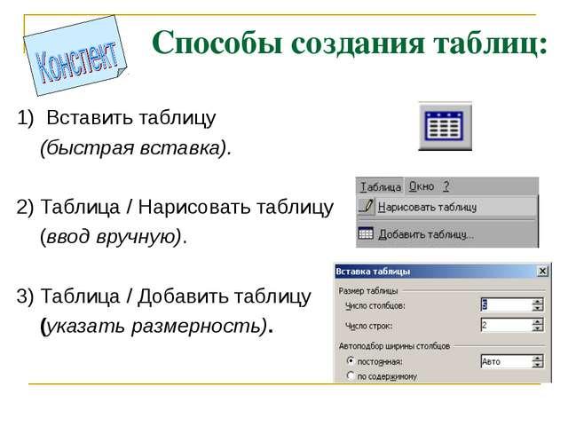 1) Вставить таблицу (быстрая вставка). 2) Таблица / Нарисовать таблицу (ввод...
