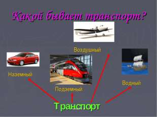 Какой бывает транспорт? Наземный Воздушный Водный Подземный Транспорт Копнина