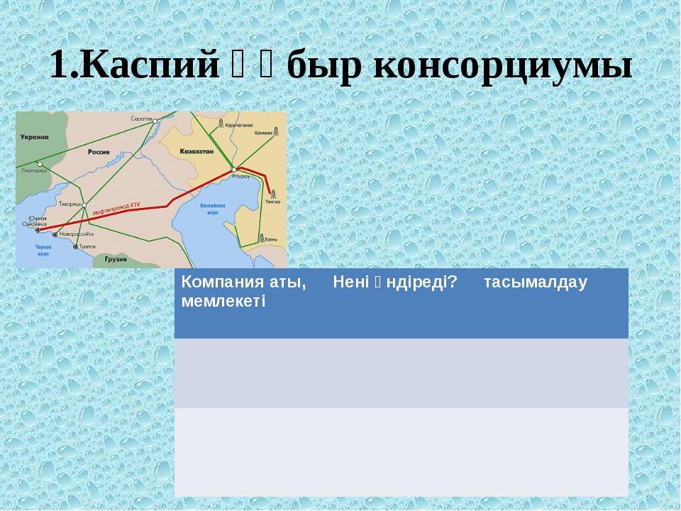 1.Каспий құбыр консорциумы Компания аты, мемлекеті Нені өндіреді? тасымалдау