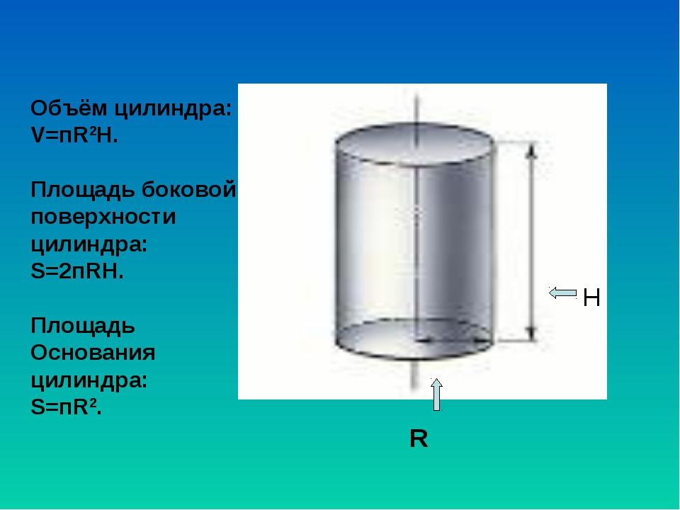 R H Объём цилиндра: V=пR2H. Площадь боковой поверхности цилиндра: S=2пRH. Пло...