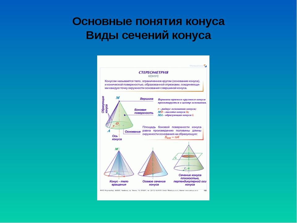 Основные понятия конуса Виды сечений конуса