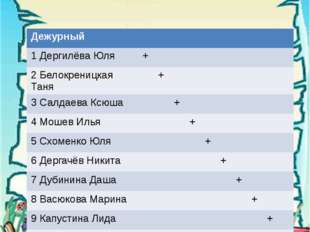 График дежурства учащихся по интернату Дежурный 1ДергилёваЮля + 2Белокреницка