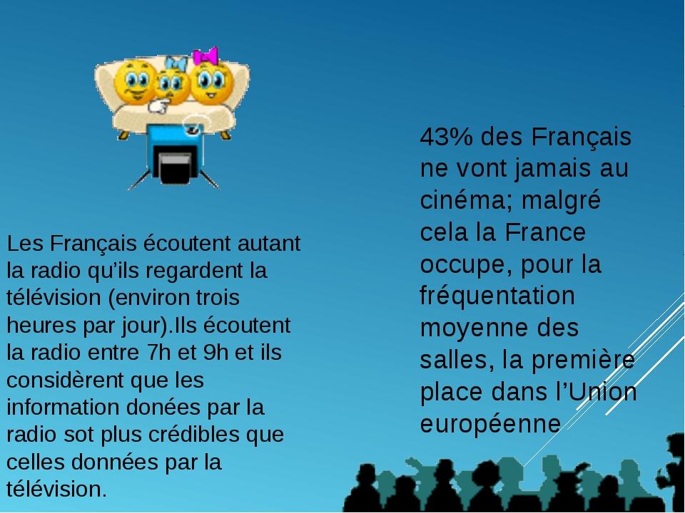 43% des Français ne vont jamais au cinéma; malgré cela la France occupe, pour...