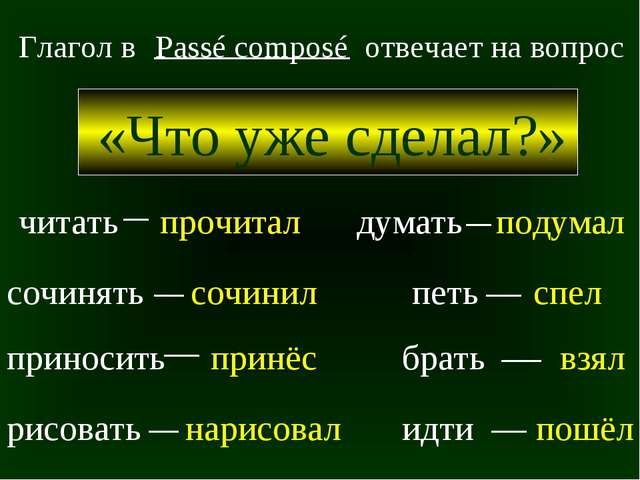 Глагол в Passé composé отвечает на вопрос «Что уже сделал?» читать прочитал п...