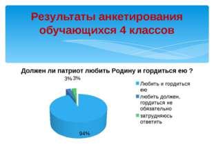Результаты анкетирования обучающихся 4 классов