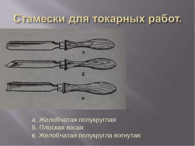 а. Желобчатая полукруглая б. Плоская косая в. Желобчатая полукругла вогнутая