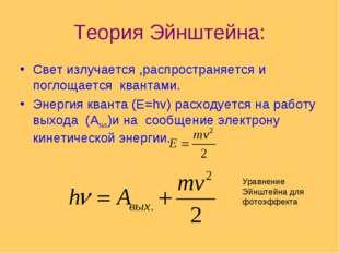 Теория Эйнштейна: Свет излучается ,распространяется и поглощается квантами. Э