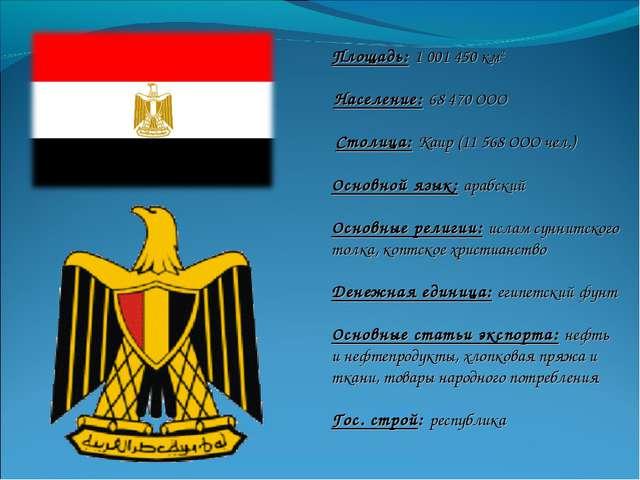 Площадь: 1 001 450 км2 Население: 68 470 ООО Столица: Каир (11 568 ООО чел.)...