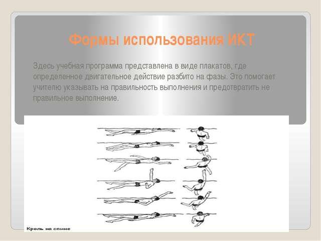 Формы использования ИКТ Здесь учебная программа представлена в виде плакатов,...