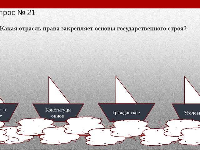 Вопрос № 24 Право избирать и быть избранным в федеральные, региональные орган...