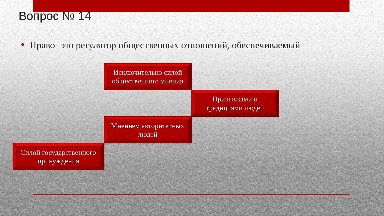 Вопрос № 8 Субъектами права собственности в Российской Федерации могут быть Г...