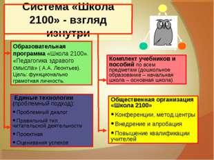 Система «Школа 2100» - взгляд изнутри Образовательная программа «Школа 2100».