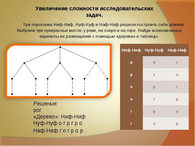Увеличение сложности исследовательских задач. Три поросенка Ниф-Ниф, Нуф-Нуф...