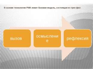 В основе технологии РКМ лежит базовая модель, состоящая из трех фаз: