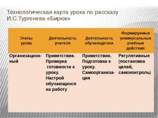 Технологическая карта урока по рассказу И.С.Тургенева «Бирюк» Этапы урока Дея
