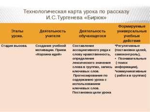 Технологическая карта урока по рассказу И.С.Тургенева «Бирюк» Этапы урока. Де