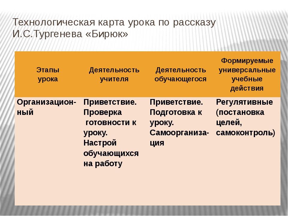 Технологическая карта урока по рассказу И.С.Тургенева «Бирюк» Этапы урока Дея...
