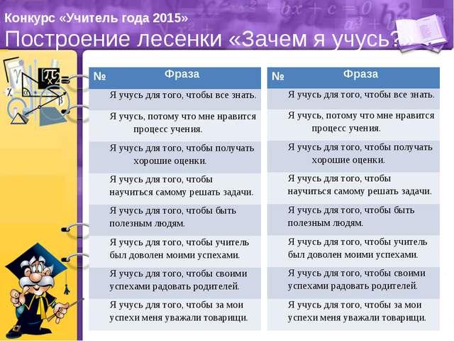 Конкурс «Учитель года 2015» Построение лесенки «Зачем я учусь?» №Фраза Я уч...