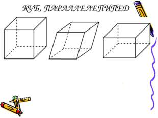КУБ, ПАРАЛЛЕЛЕПИПЕД Параллелепипедом называется многогранник, поверхность кот