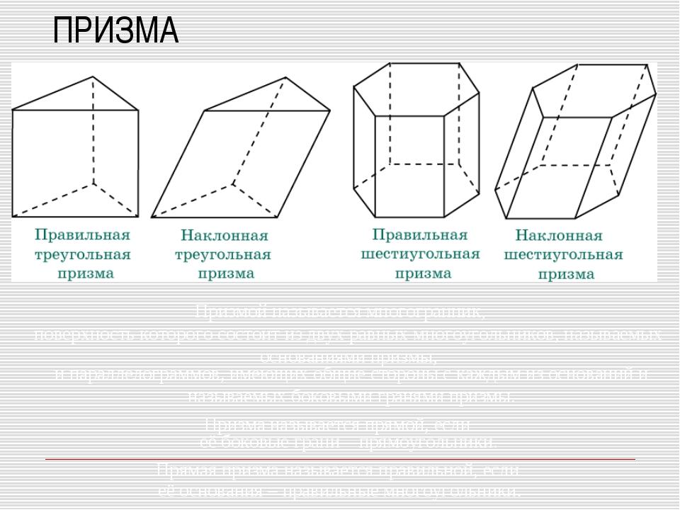 ПРИЗМА Призмой называется многогранник, поверхность которого состоит из двух...