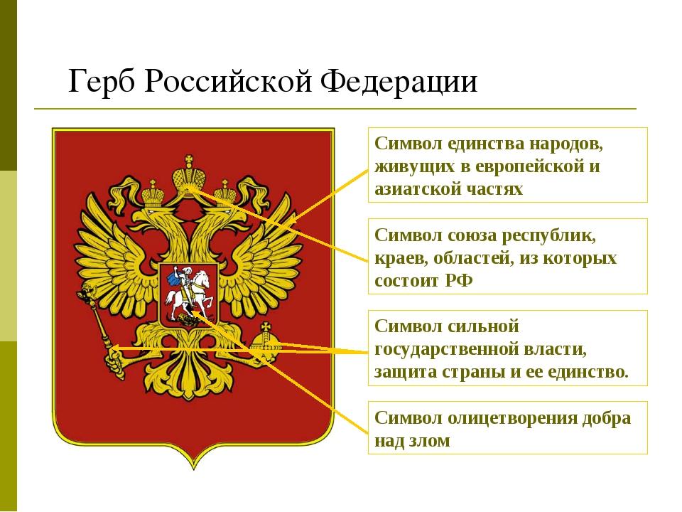 Герб Российской Федерации Символ единства народов, живущих в европейской и аз...