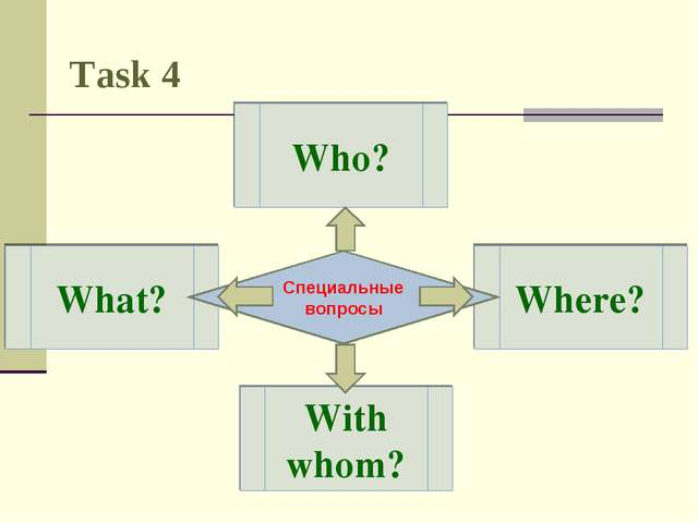 Who? Where? What? With whom? Специальные вопросы Task 4