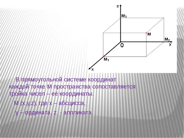 В прямоугольной системе координат каждой точке М пространства сопоставляется...