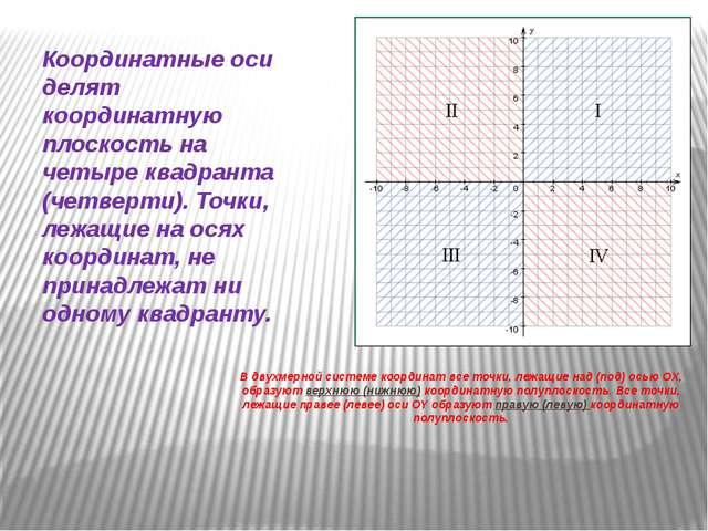 Координатные оси делят координатную плоскость на четыре квадранта (четверти)....